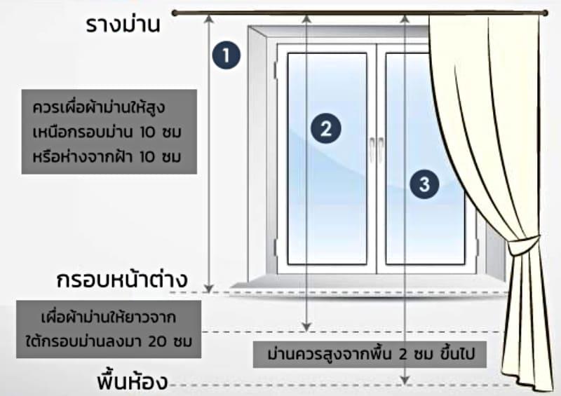 วัดความสูงของหน้าต่าง ติดตั้งผ้าม่าน